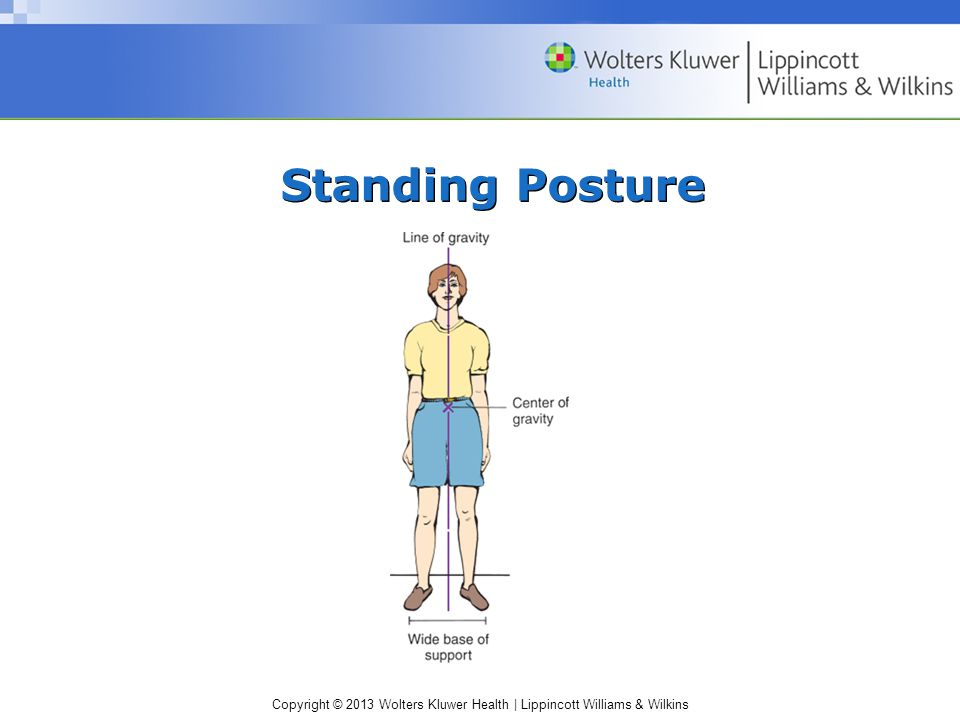 Copyright © 2013 Wolters Kluwer Health | Lippincott Williams & Wilkins Question Which positioning device is foundational for good body alignment.