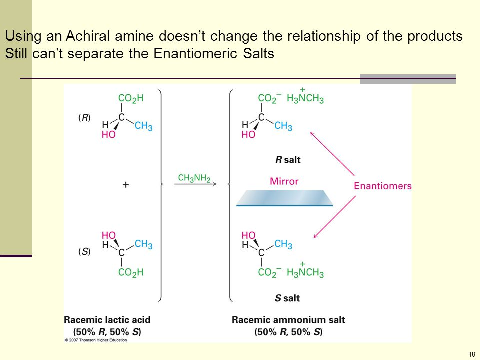 18 Using an Achiral amine doesn't change the relationship of the products Still can't separate the Enantiomeric Salts