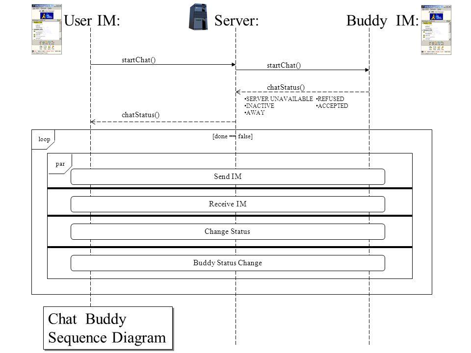 User IM:Server:Buddy IM: sendMessage() ack() Chat Send IM Sequence Diagram Chat Send IM Sequence Diagram getKeyboardCharacter() loop [not SEND] displayMessage()