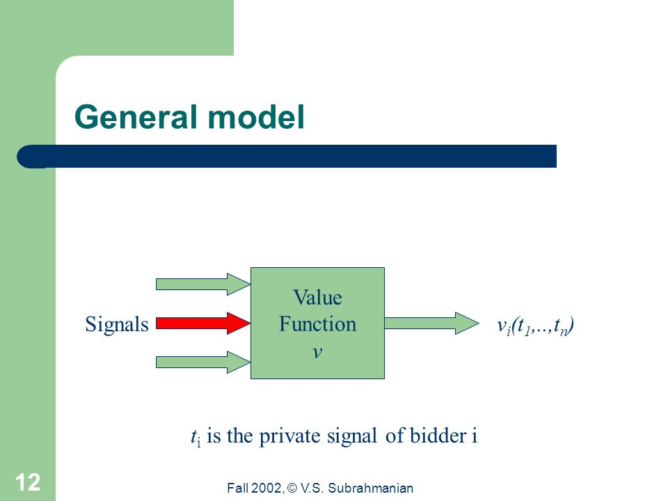 Fall 2002, © V.S. Subrahmanian 12 General model Value Function v Signalsv i (t 1,..,t n ) t i is the private signal of bidder i
