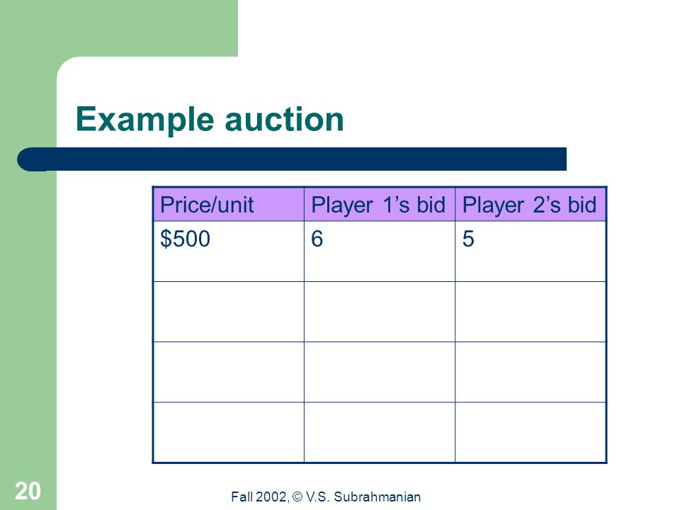Fall 2002, © V.S. Subrahmanian 20 Example auction Price/unitPlayer 1's bidPlayer 2's bid $50065