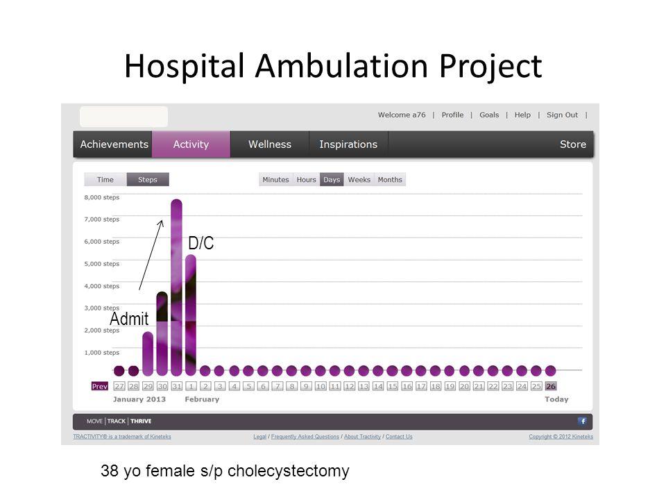 Admit D/C 38 yo female s/p cholecystectomy Hospital Ambulation Project