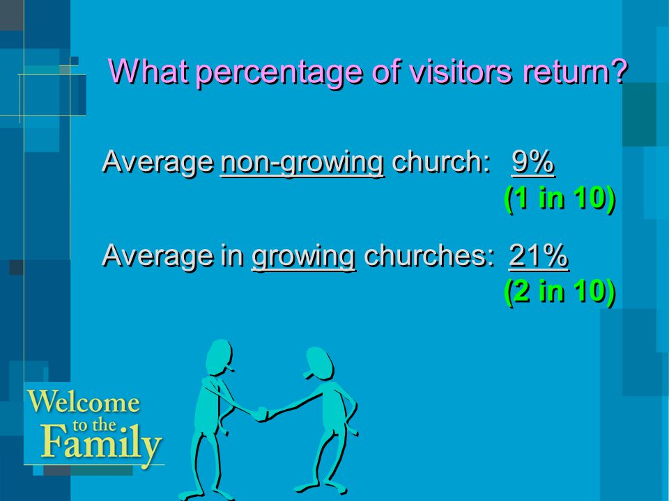 Average non-growing church: 9% (1 in 10) Average in growing churches: 21% (2 in 10) Average non-growing church: 9% (1 in 10) Average in growing churches: 21% (2 in 10) What percentage of visitors return?