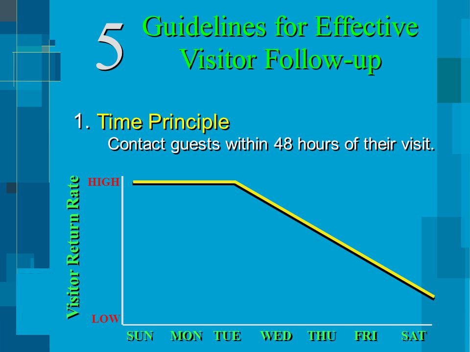 Purpose Principle 2.The goal of the follow up contact is to see guests return.