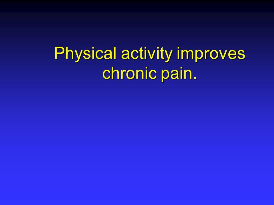 Physical activity improves chronic pain.