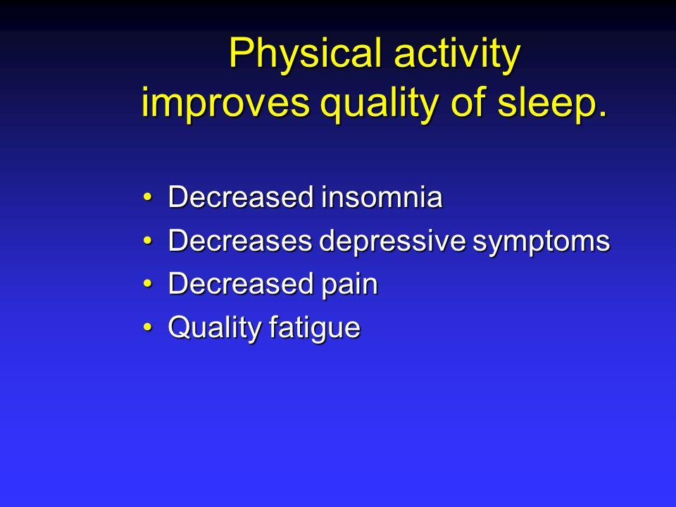 Physical activity improves quality of sleep.
