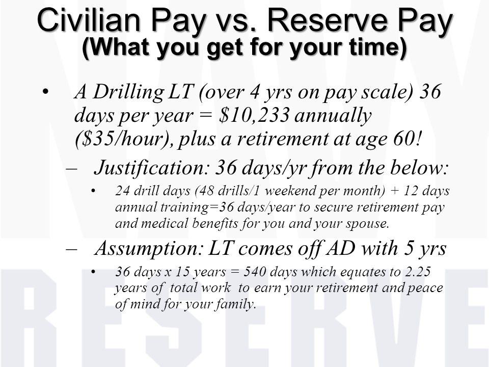 Civilian Pay vs.