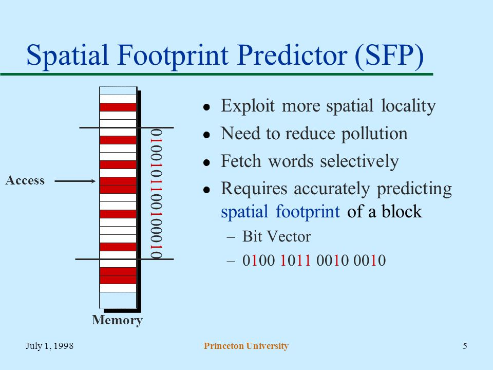 July 1, 1998Princeton University5 Spatial Footprint Predictor (SFP) Exploit more spatial locality Need to reduce pollution Fetch words selectively Requires accurately predicting spatial footprint of a block –Bit Vector –0100 1011 0010 0010 Access Memory 0100101100100010