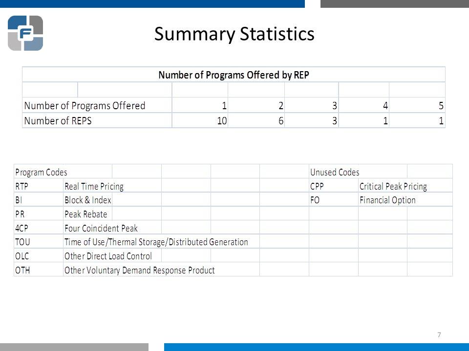Summary Statistics 7