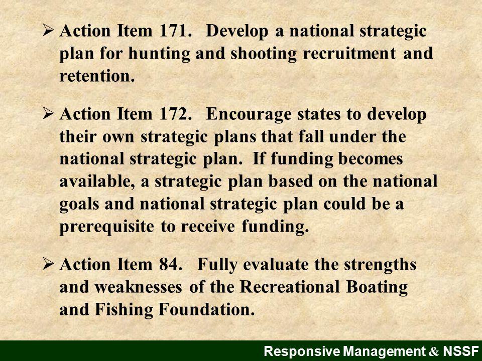  Action Item 171.
