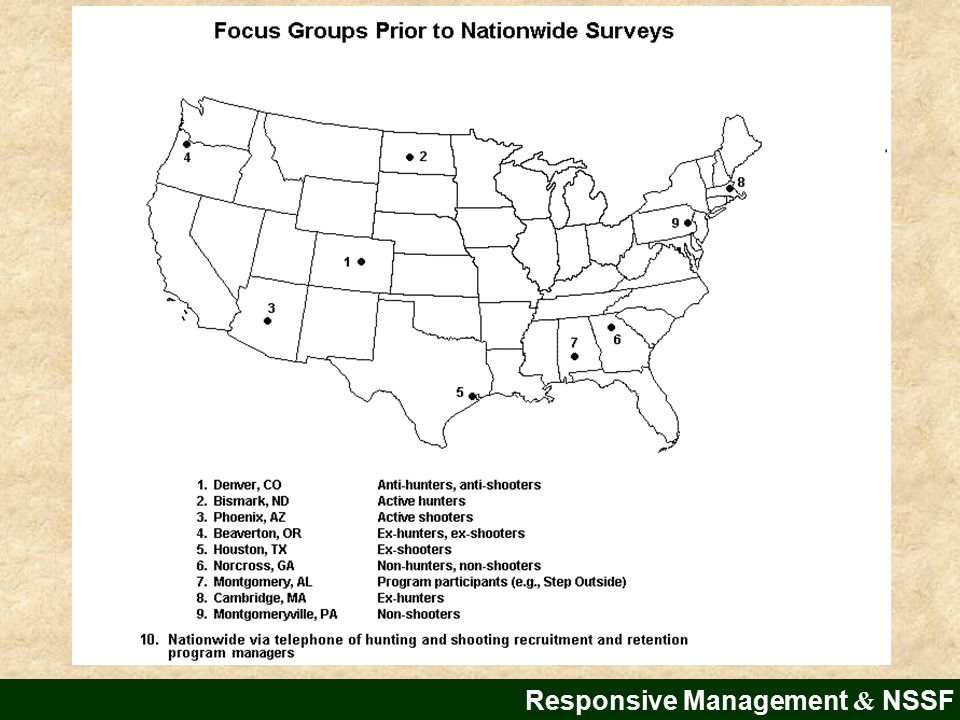  n = 5,040 general population (includes hunters and shooters)  n = 1,053 hunters and shooters