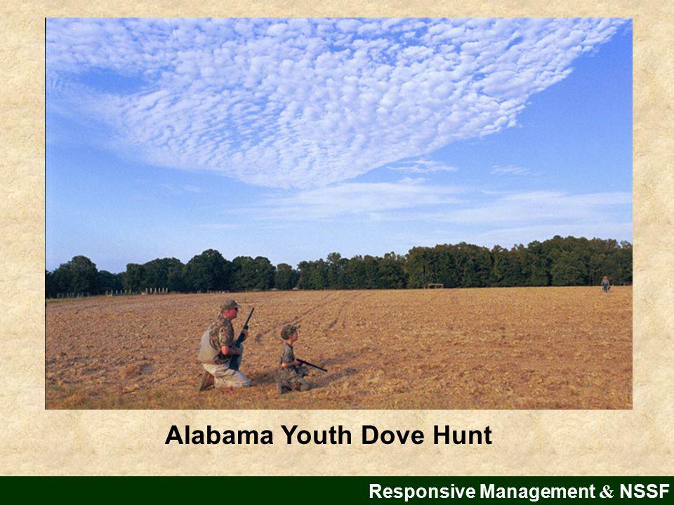 Alabama Youth Dove Hunt