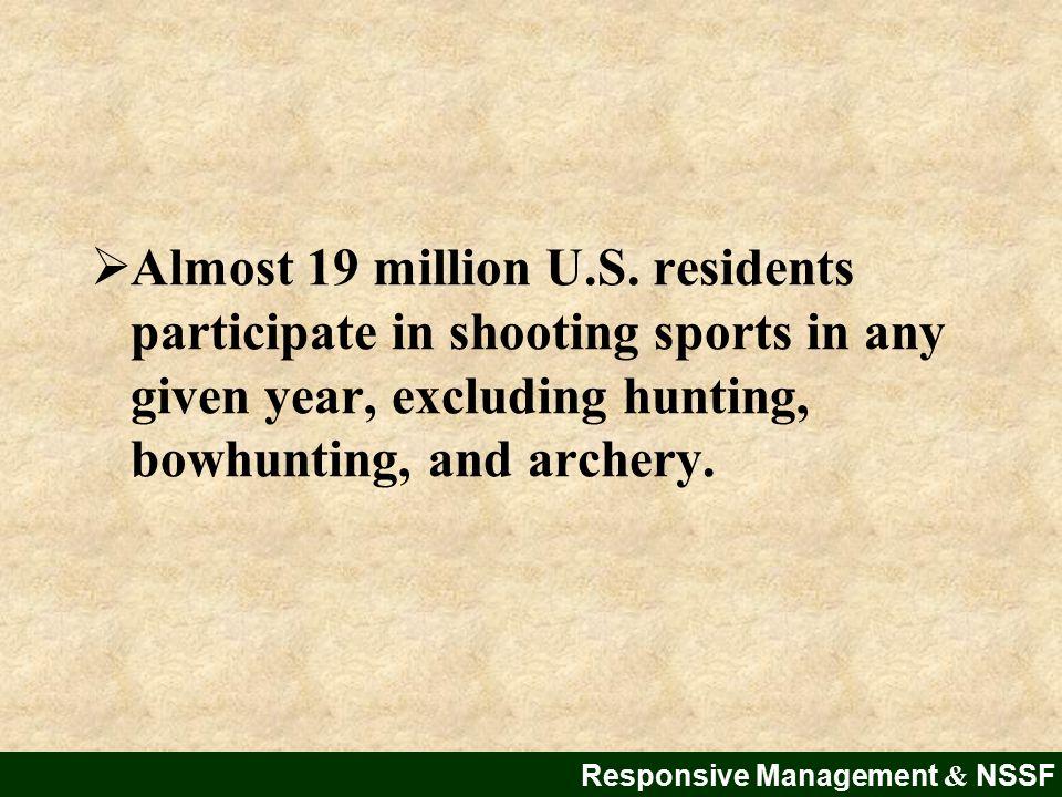 Responsive Management & NSSF  Almost 19 million U.S.
