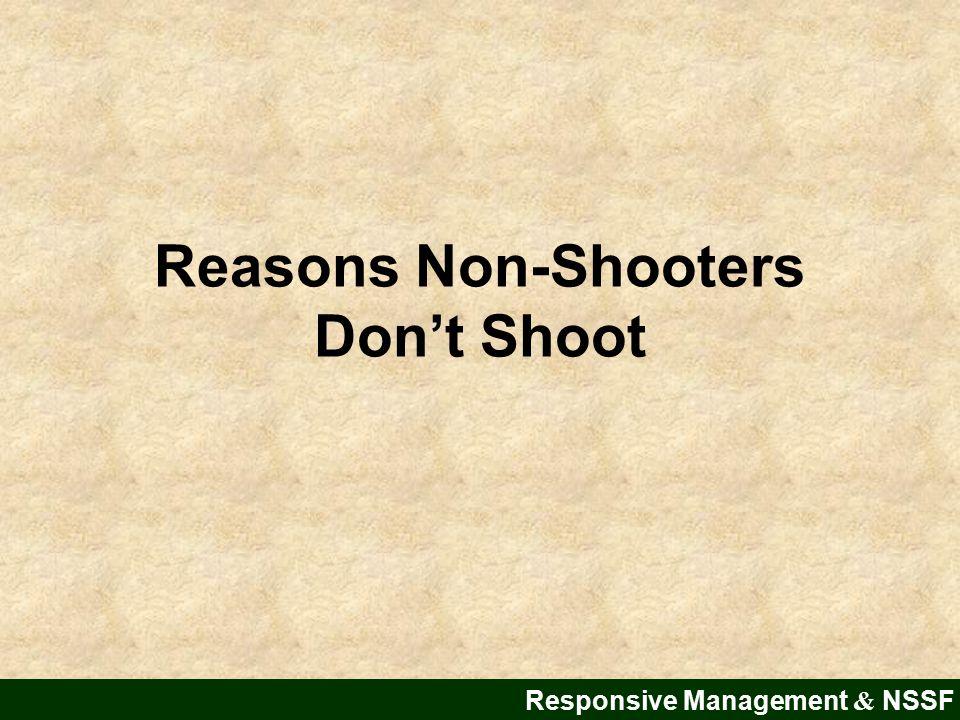 Reasons Non-Shooters Don't Shoot