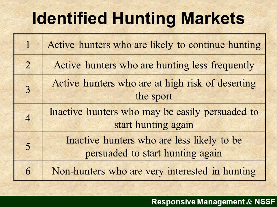 Responsive Management & NSSF 1Active hunters who are likely to continue hunting 2Active hunters who are hunting less frequently 3 Active hunters who are at high risk of deserting the sport 4 Inactive hunters who may be easily persuaded to start hunting again 5 Inactive hunters who are less likely to be persuaded to start hunting again 6Non-hunters who are very interested in hunting Identified Hunting Markets