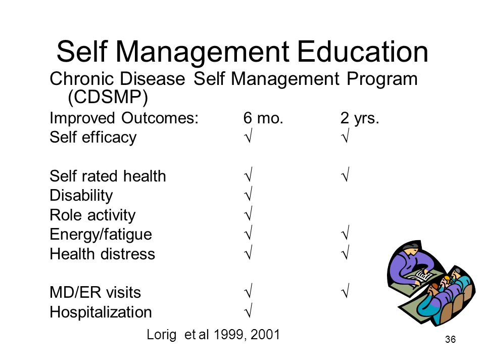 36 Self Management Education Chronic Disease Self Management Program (CDSMP) Improved Outcomes: 6 mo.2 yrs.