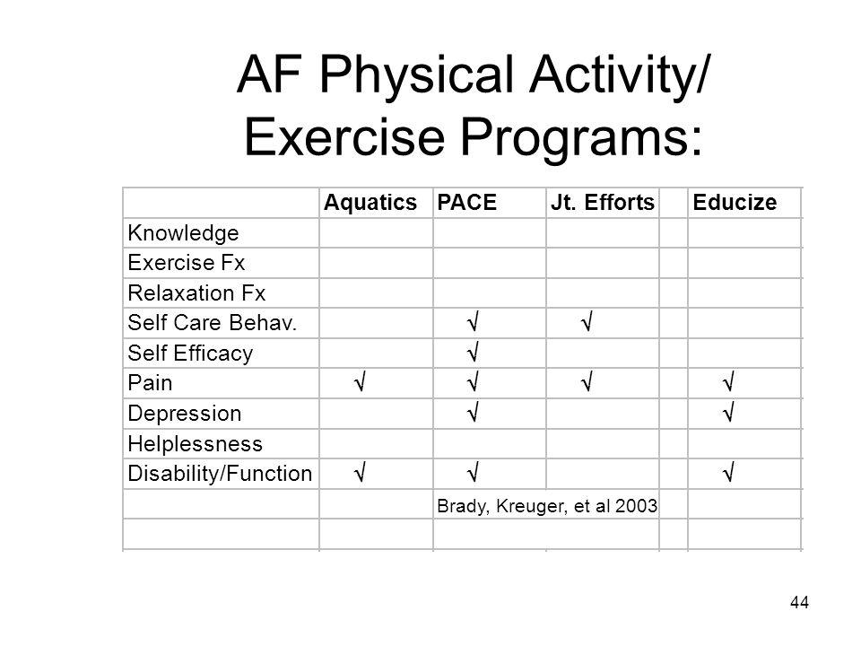 44 AF Physical Activity/ Exercise Programs: AquaticsPACEJt.