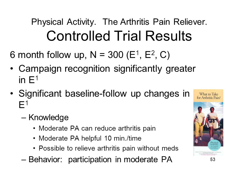 53 Physical Activity. The Arthritis Pain Reliever.