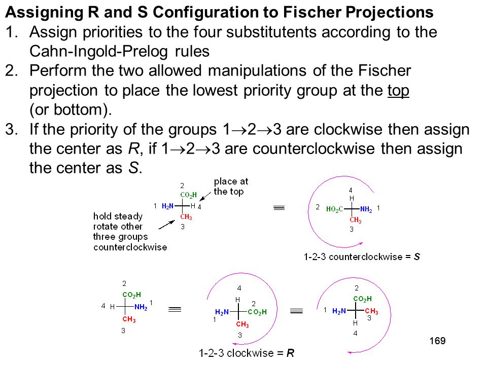 169 Assigning R and S Configuration to Fischer Projections 1.Assign priorities to the four substitutents according to the Cahn-Ingold-Prelog rules 2.P
