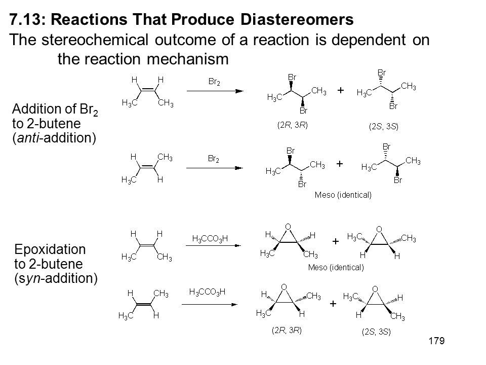 179 7.13: Reactions That Produce Diastereomers The stereochemical outcome of a reaction is dependent on the reaction mechanism Addition of Br 2 to 2-b