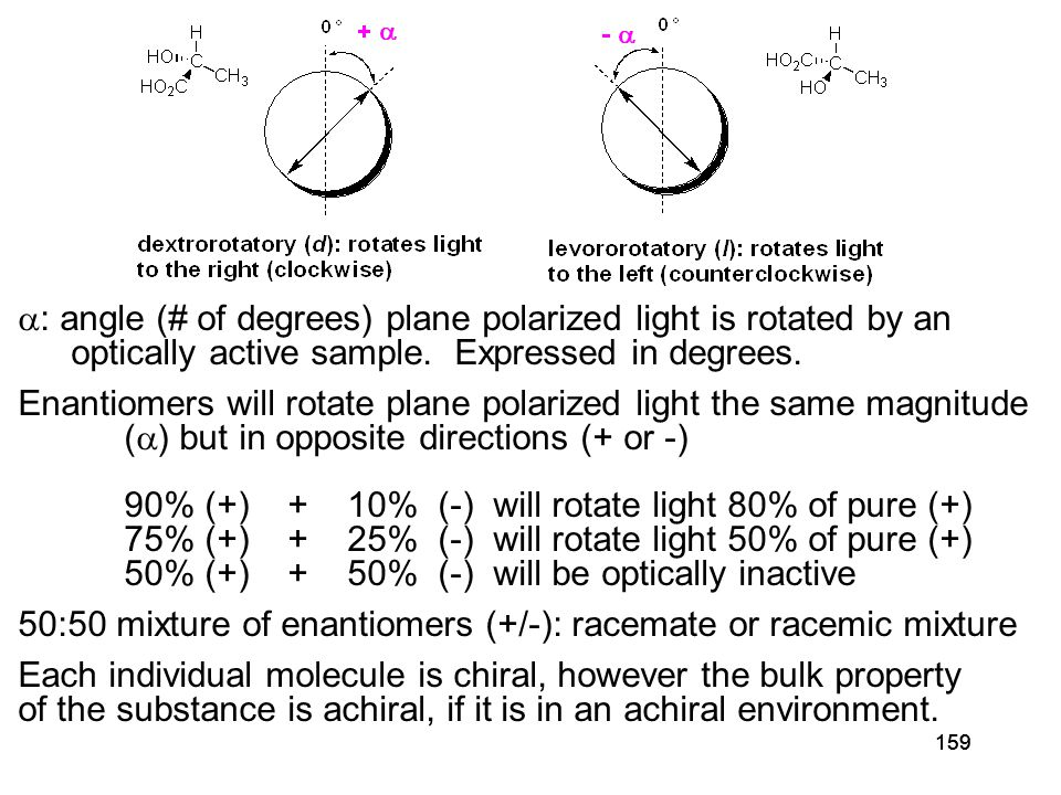 159  : angle (# of degrees) plane polarized light is rotated by an optically active sample. Expressed in degrees. Enantiomers will rotate plane polar