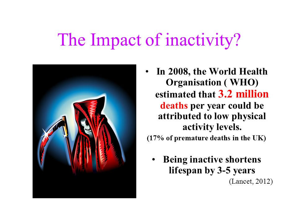 The Impact of inactivity? In 2008, the World Health Organisation ( WHO) estimated that 3.2 million deaths per year could be attributed to low physical