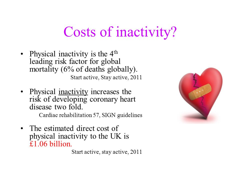 SIGN 115: Management of Obesity, 2009 Advocate overweight or obese individuals should be supported to undertake increased physical activity as part of a weight management program.(1) Prescription of activity alone is not effective – prescription only results in significantly greater weight loss when participants received additional support i.e.