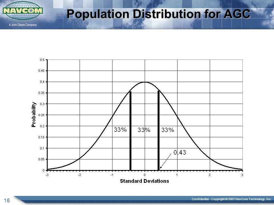Confidential - Copyright © 2007 NavCom Technology, Inc. 16 Population Distribution for AGC
