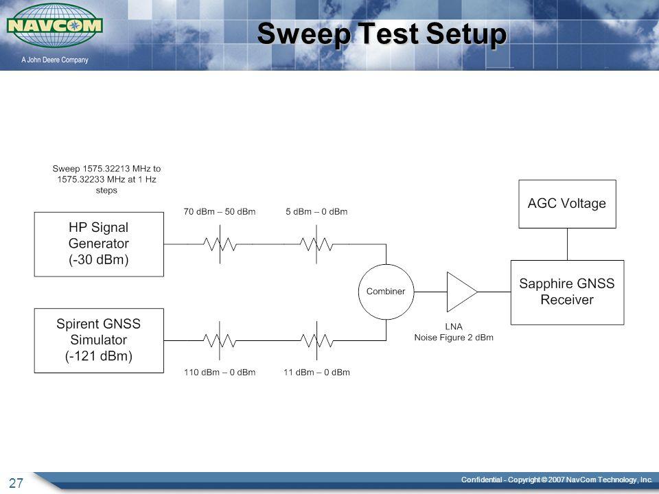 Confidential - Copyright © 2007 NavCom Technology, Inc. 27 Sweep Test Setup
