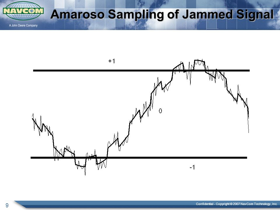 Confidential - Copyright © 2007 NavCom Technology, Inc. 9 Amaroso Sampling of Jammed Signal