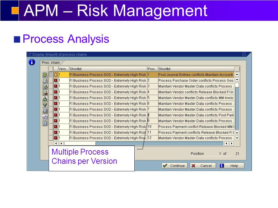 APM – Risk Management Multiple Process Chains per Version Process Analysis