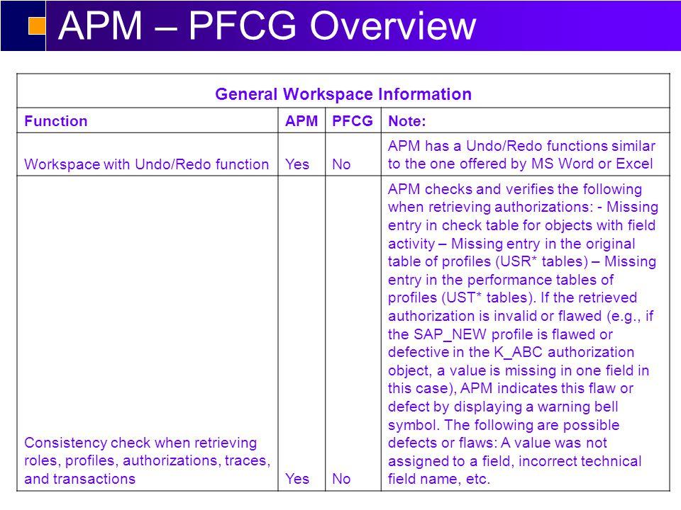 APM - Basis Configuration APM Trace setting