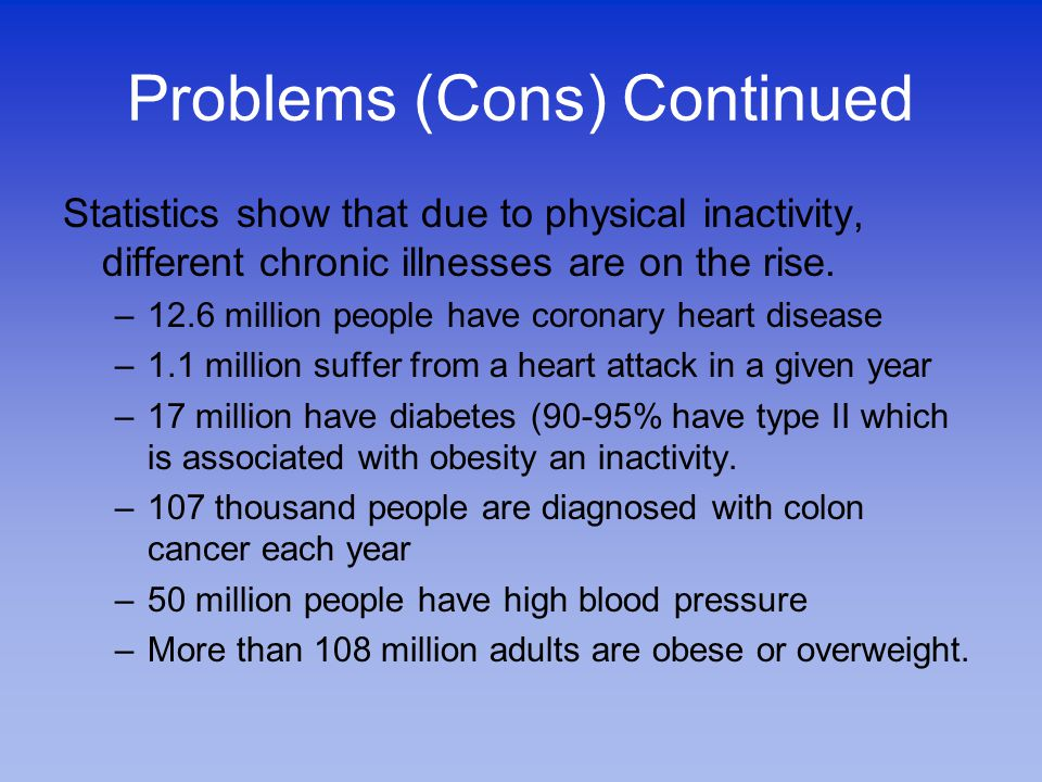 Problems (Cons) Continued Statistics show that due to physical inactivity, different chronic illnesses are on the rise.