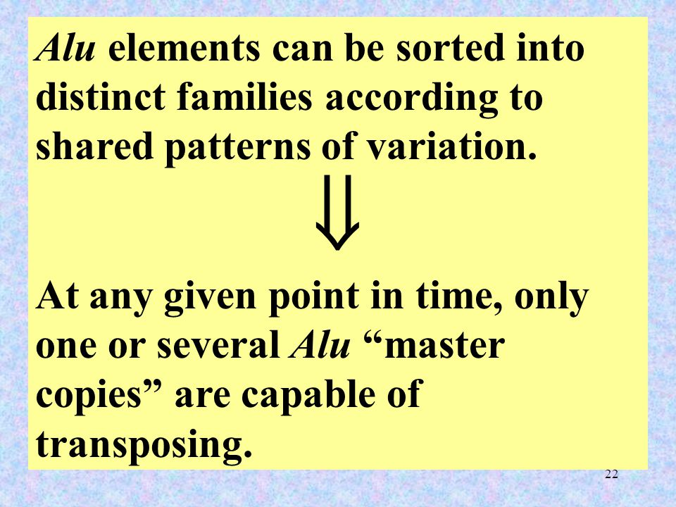 22 Alu elements can be sorted into distinct families according to shared patterns of variation.