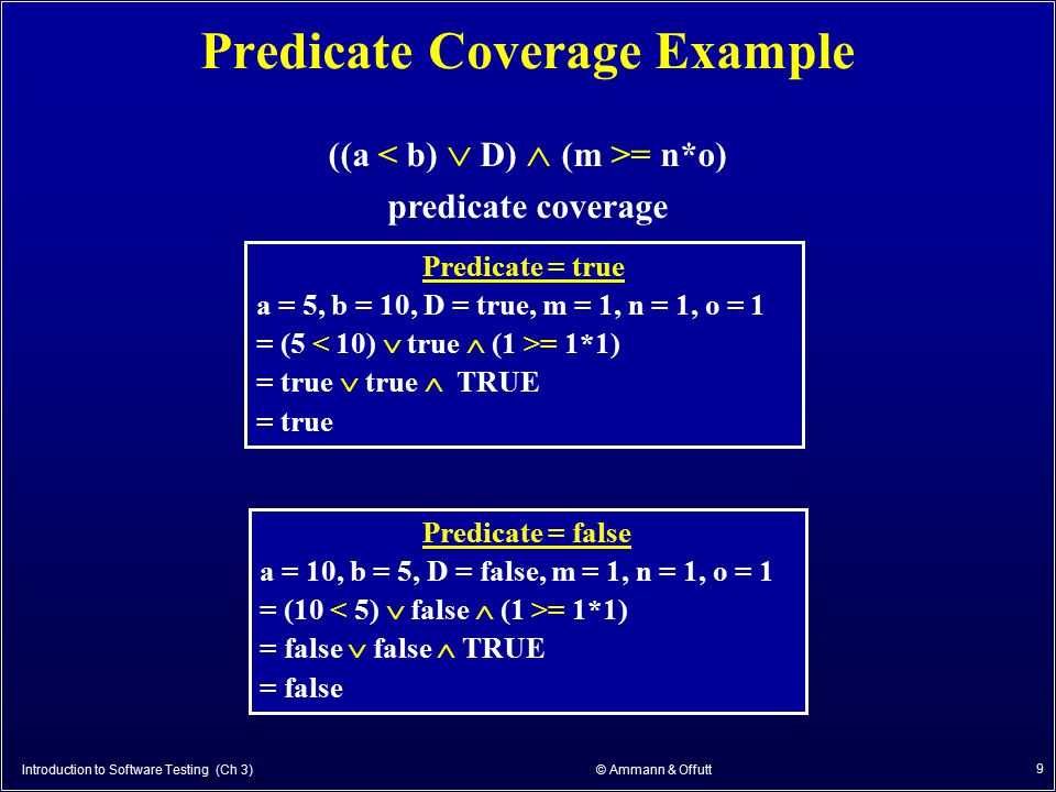 Introduction to Software Testing (Ch 3) © Ammann & Offutt 9 Predicate Coverage Example ((a = n*o) predicate coverage Predicate = true a = 5, b = 10, D