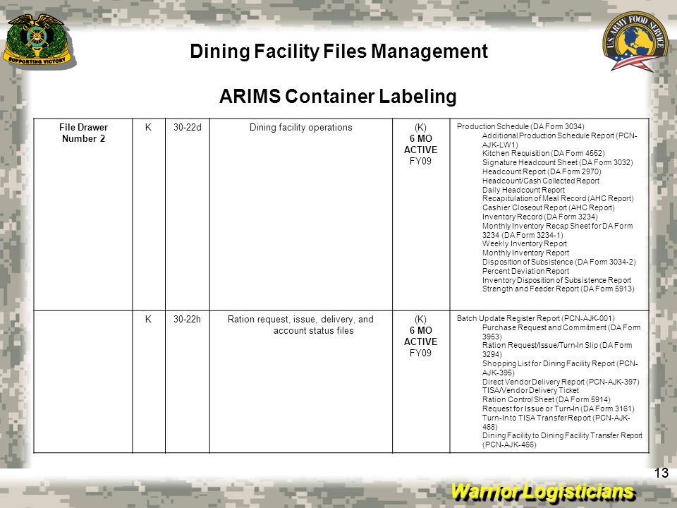 Warrior Logisticians Dining Facility Files Management ARIMS Container Labeling 13 File Drawer Number 2 K30-22dDining facility operations (K) 6 MO ACTI