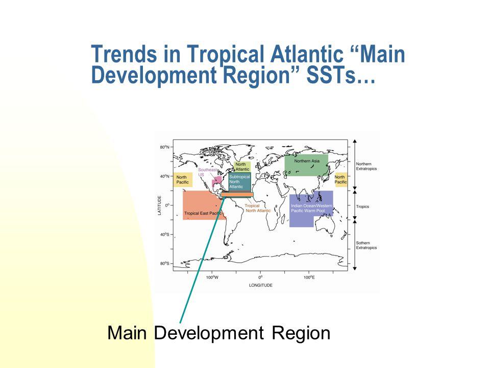 "Trends in Tropical Atlantic ""Main Development Region"" SSTs… Main Development Region"