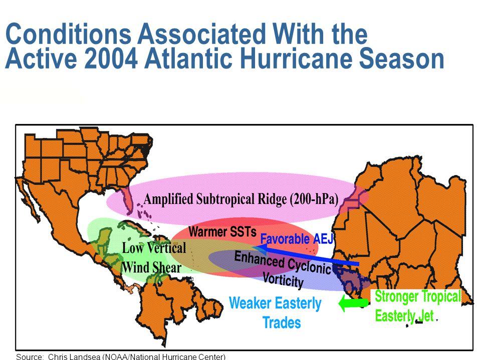 Conditions Associated With the Active 2004 Atlantic Hurricane Season Source: Chris Landsea (NOAA/National Hurricane Center)