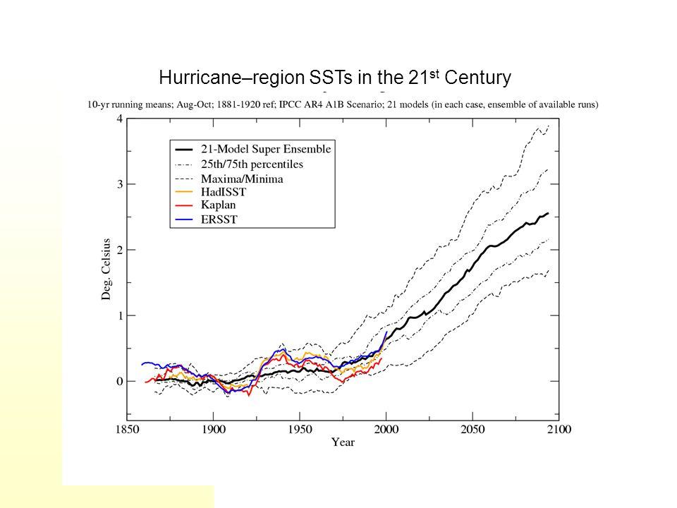 Hurricane–region SSTs in the 21 st Century