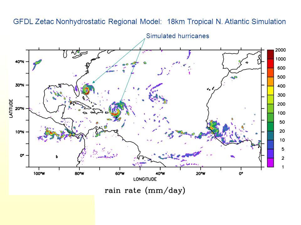 GFDL Zetac Nonhydrostatic Regional Model: 18km Tropical N. Atlantic Simulation Simulated hurricanes