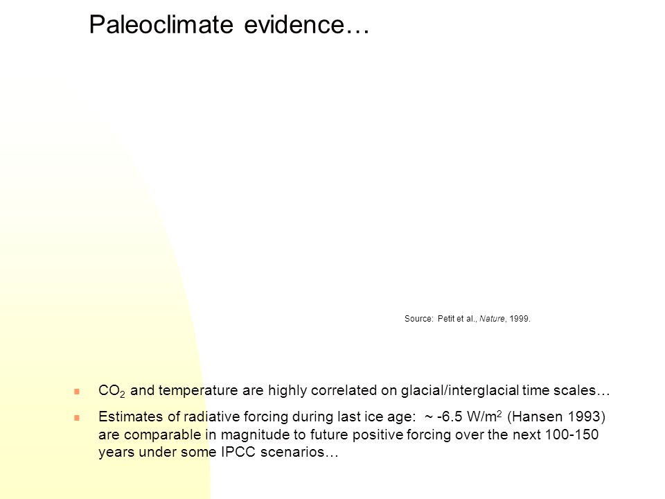 CO 2 and temperature are highly correlated on glacial/interglacial time scales… Estimates of radiative forcing during last ice age: ~ -6.5 W/m 2 (Hans
