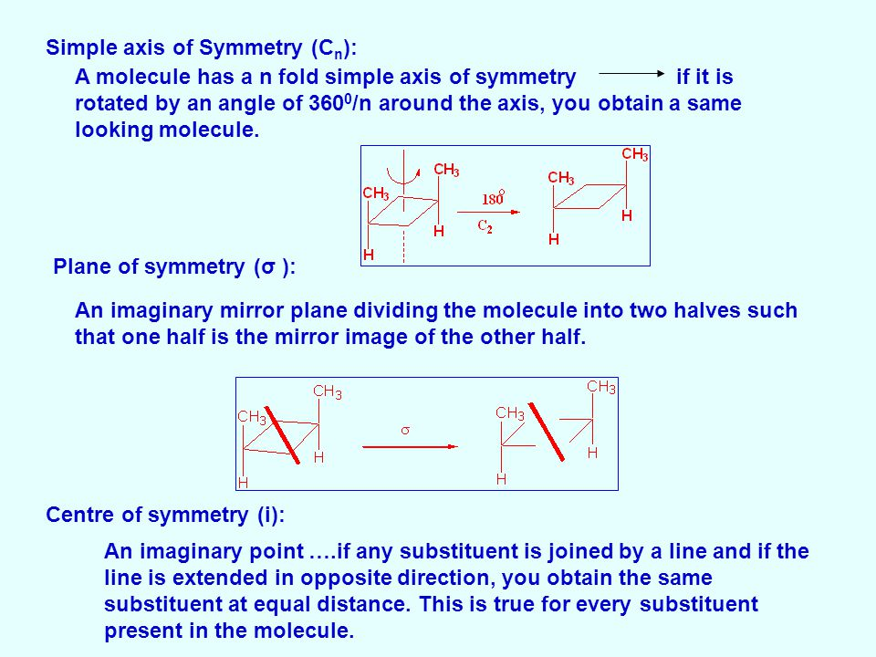 Simple axis of Symmetry (C n ): A molecule has a n fold simple axis of symmetry if it is rotated by an angle of 360 0 /n around the axis, you obtain a same looking molecule.