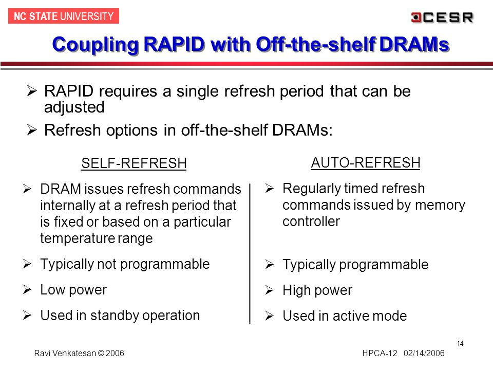 NC STATE UNIVERSITY Ravi Venkatesan © 2006 HPCA-12 02/14/2006 14 Coupling RAPID with Off-the-shelf DRAMs SELF-REFRESH  DRAM issues refresh commands i