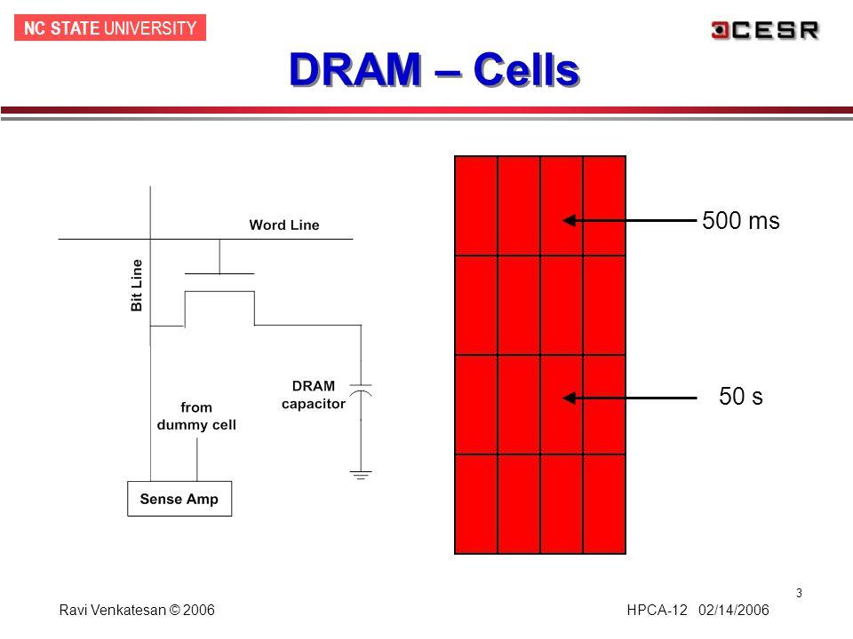 NC STATE UNIVERSITY Ravi Venkatesan © 2006 HPCA-12 02/14/2006 3 DRAM – Cells 500 ms 50 s