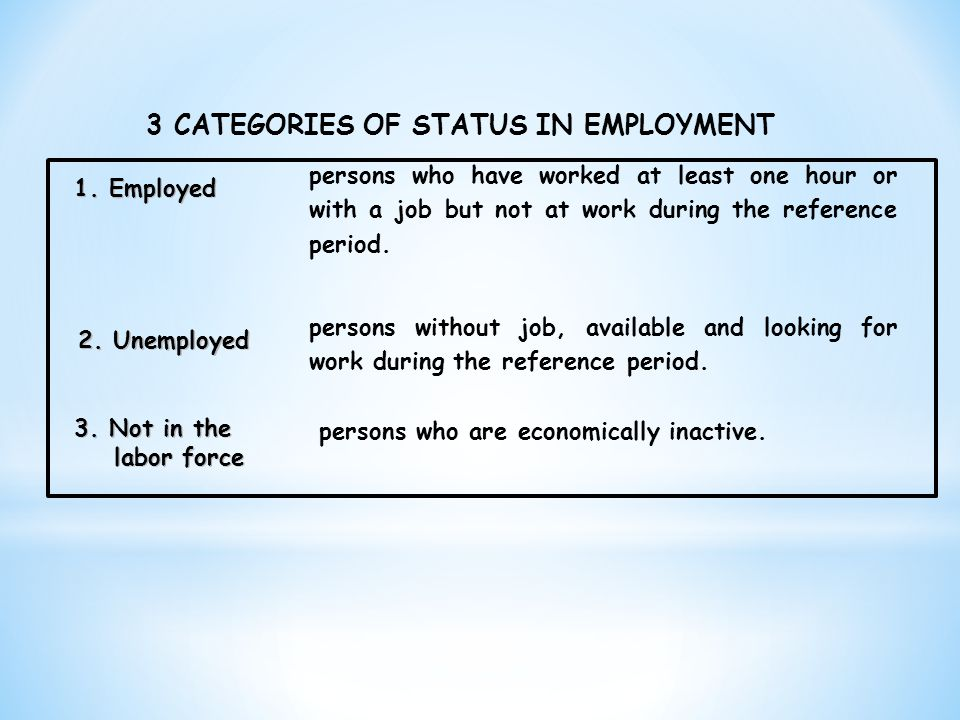 UNEMPLOYED PERSON BY GENDER Of the 20 people who were UNEMPLOYED in Northern Mindanao 12 were MEN 8 were WOMEN