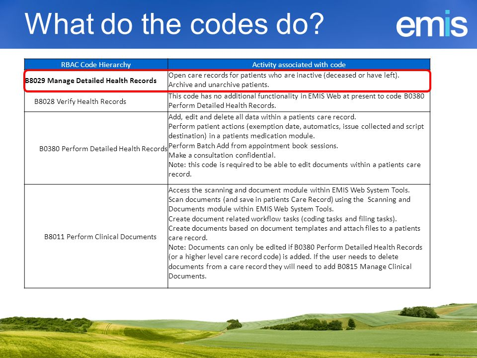 What do the codes do? RBAC Code HierarchyActivity associated with code B8029 Manage Detailed Health Records Open care records for patients who are ina
