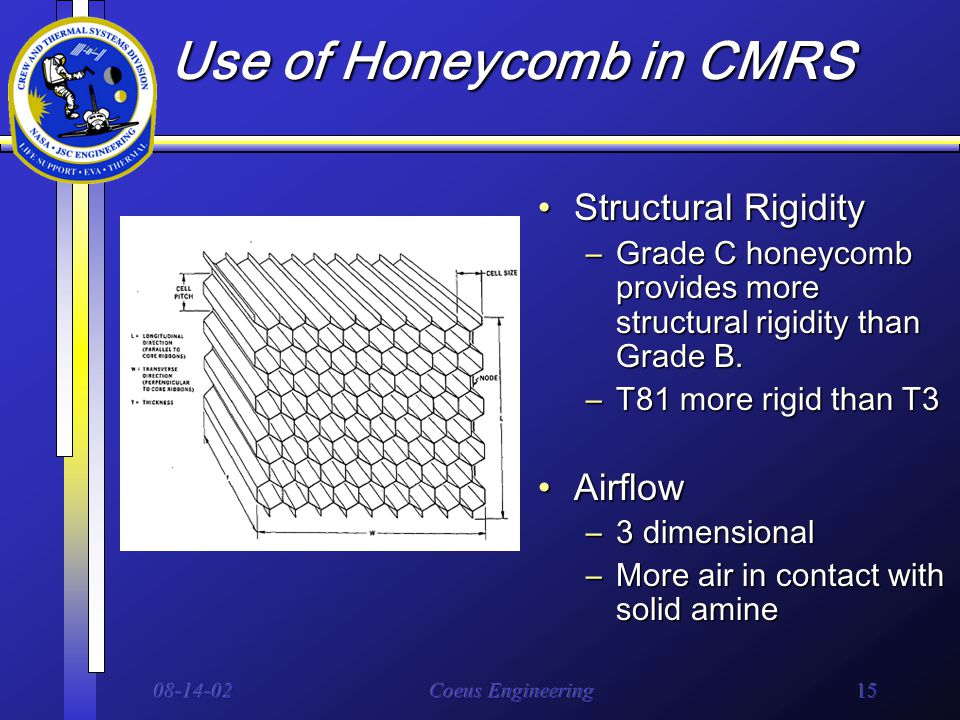 08-14-02Coeus Engineering15 Use of Honeycomb in CMRS