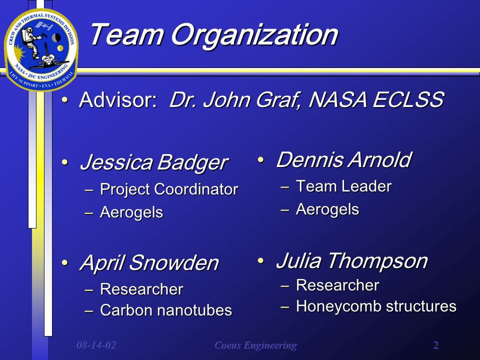 08-14-02Coeus Engineering2 Team Organization Jessica BadgerJessica Badger –Project Coordinator –Aerogels April SnowdenApril Snowden –Researcher –Carbon nanotubes Dennis ArnoldDennis Arnold –Team Leader –Aerogels Julia ThompsonJulia Thompson –Researcher –Honeycomb structures Advisor: Dr.