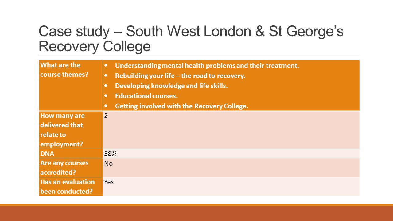 Case study – South West London & St George's Recovery College What are the course themes.