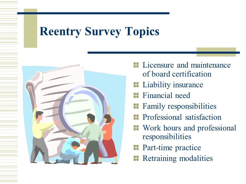 Reentry Survey Topics Licensure and maintenance of board certification Liability insurance Financial need Family responsibilities Professional satisfaction Work hours and professional responsibilities Part-time practice Retraining modalities